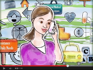 Animation: Imagine… Care Management